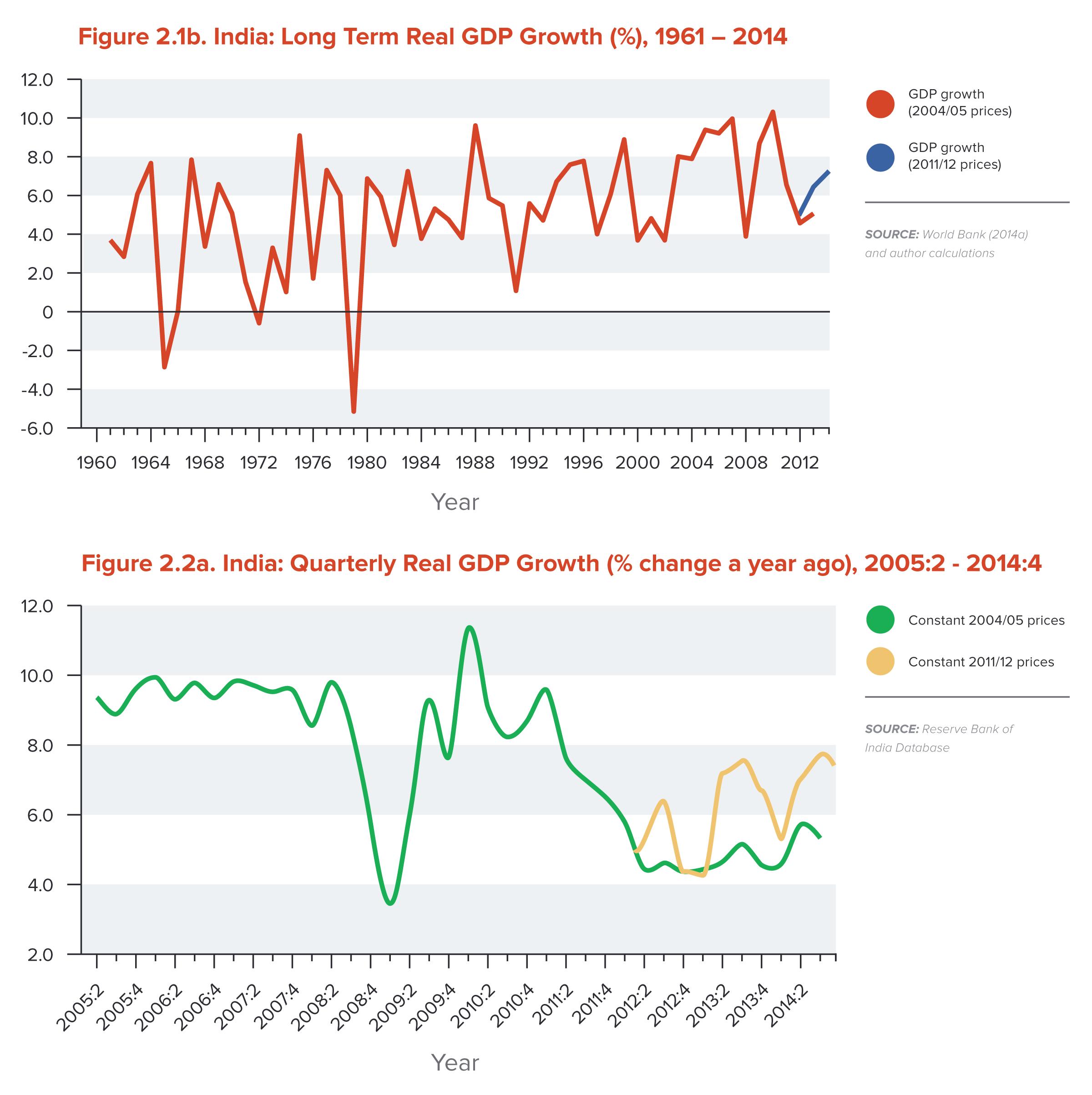 economic crisis and india India's economic crisis: the way ahead: amazonin: bimal jalan: books.